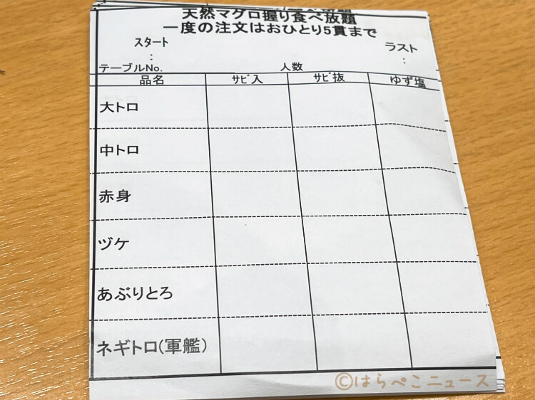 【実食レポ】『祭ずし』2000円で大トロ寿司食べ放題!「天然本マグロ食べ放題」でヅケ・炙り・ゆず塩の寿司も!